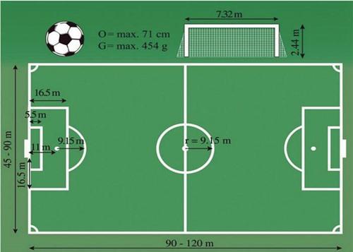 足球球场尺寸.jpg